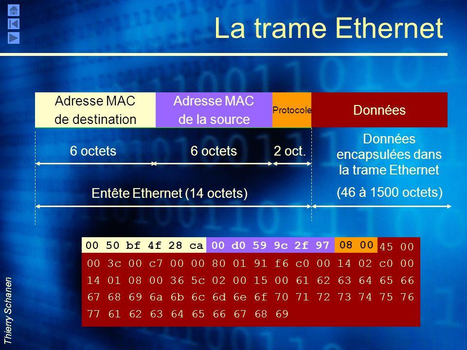 La trame Ethernet Adresse MAC de destination Entête Adresse MAC