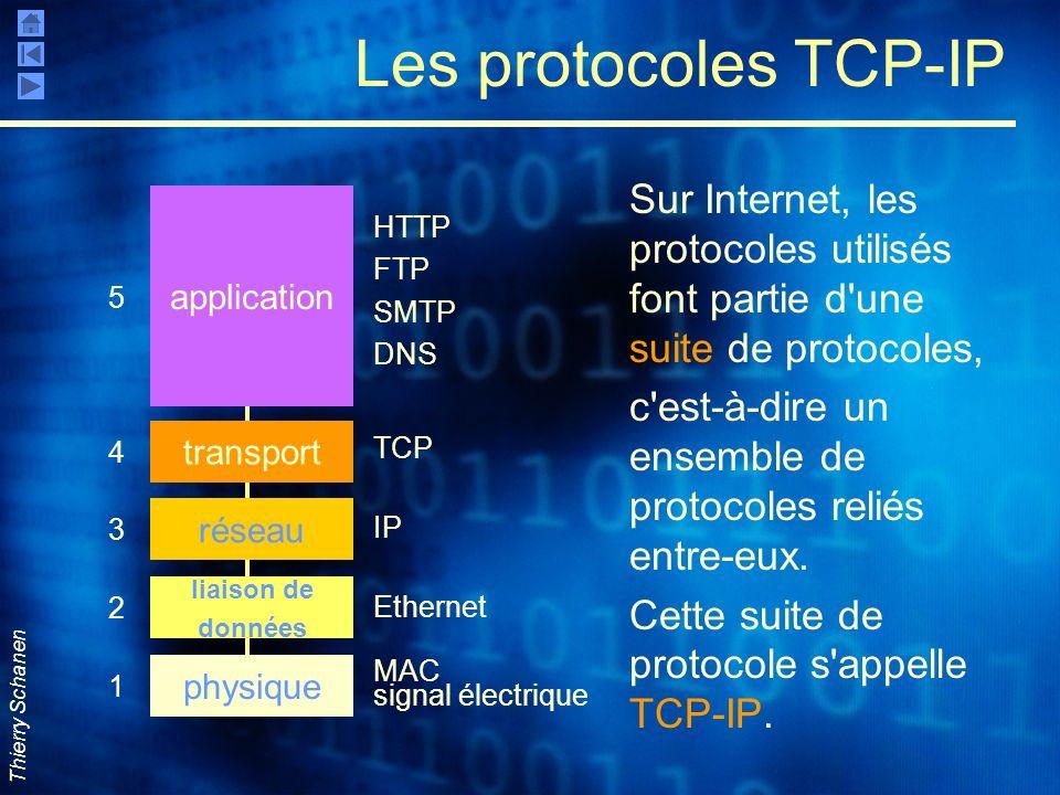 Les protocoles TCP-IP Sur Internet, les protocoles utilisés font partie d une suite de protocoles,
