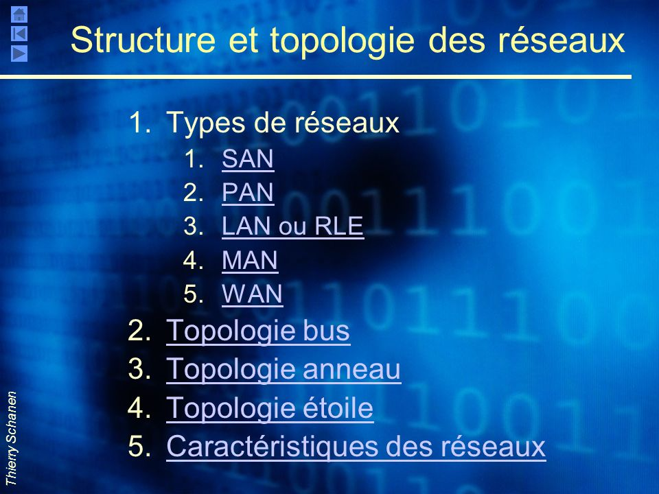 Structure et topologie des réseaux