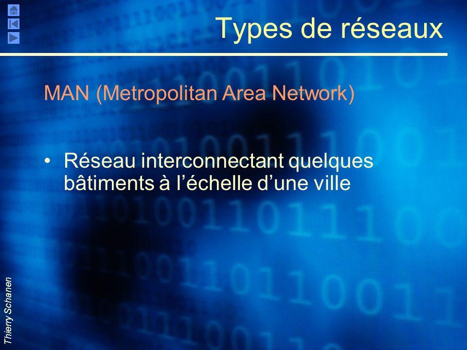 Types de réseaux MAN (Metropolitan Area Network)