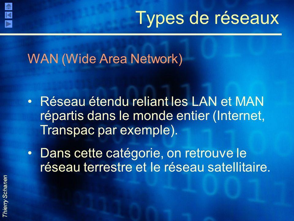 Types de réseaux WAN (Wide Area Network)