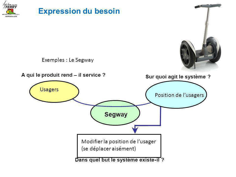 Expression du besoin Segway Exemples : Le Segway Usagers