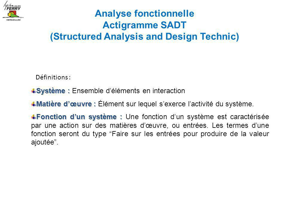 Analyse fonctionnelle (Structured Analysis and Design Technic)