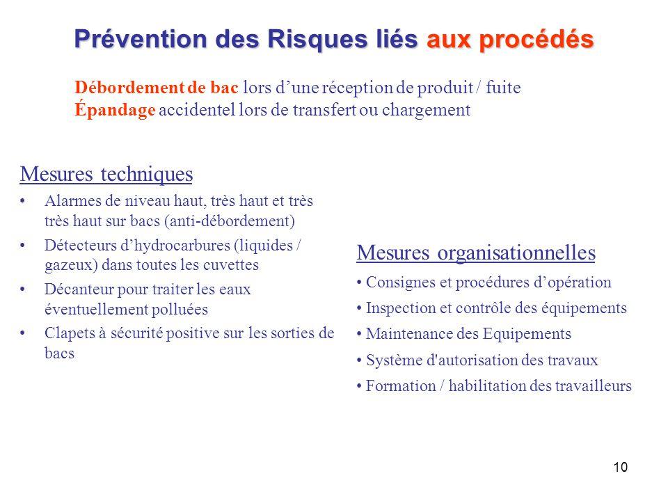 Prévention des Risques liés aux procédés