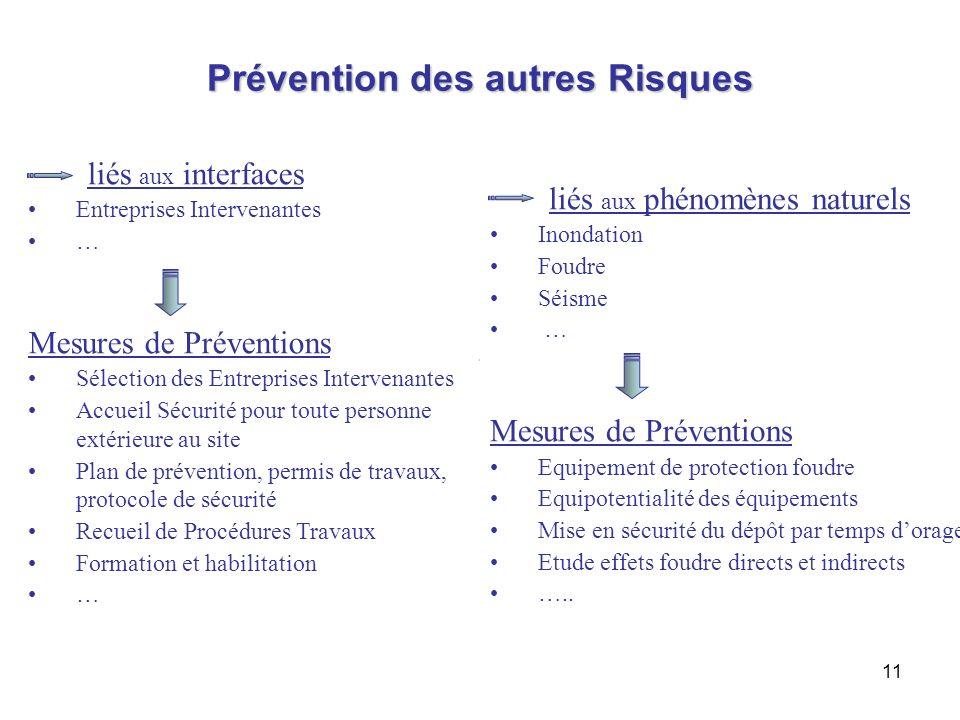Prévention des autres Risques