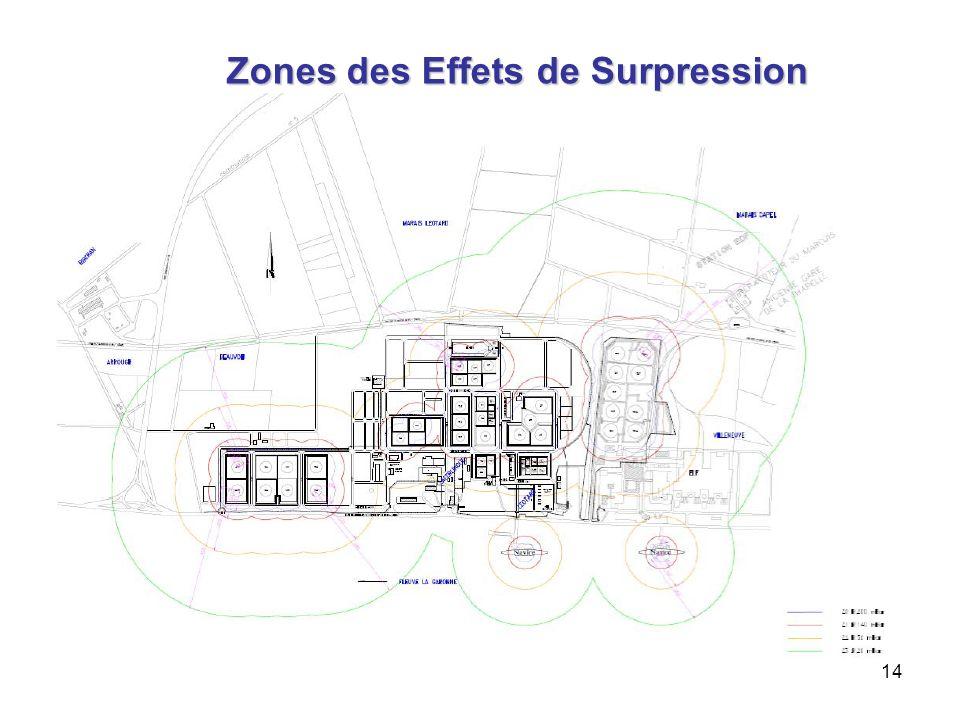Zones des Effets de Surpression (Explosion)