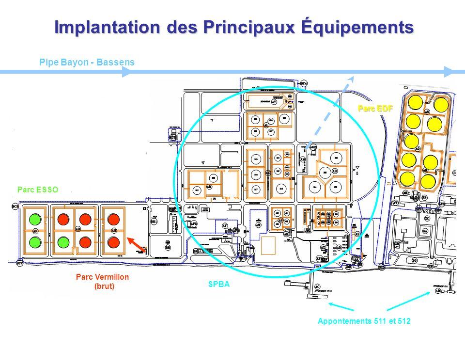 Implantation des Principaux Équipements