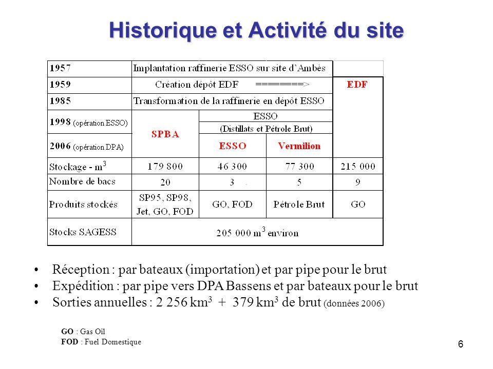 Historique et Activité du site
