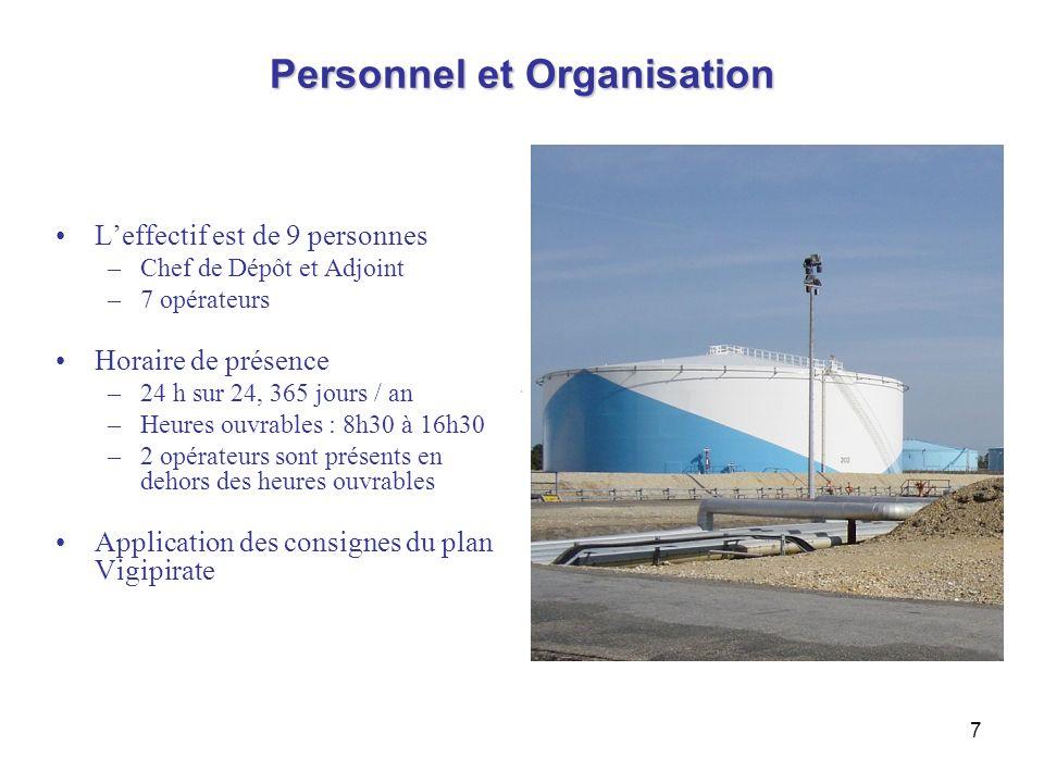 Personnel et Organisation