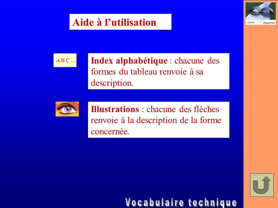 Aide à l'utilisation Index alphabétique : chacune des formes du tableau renvoie à sa description. A B C …