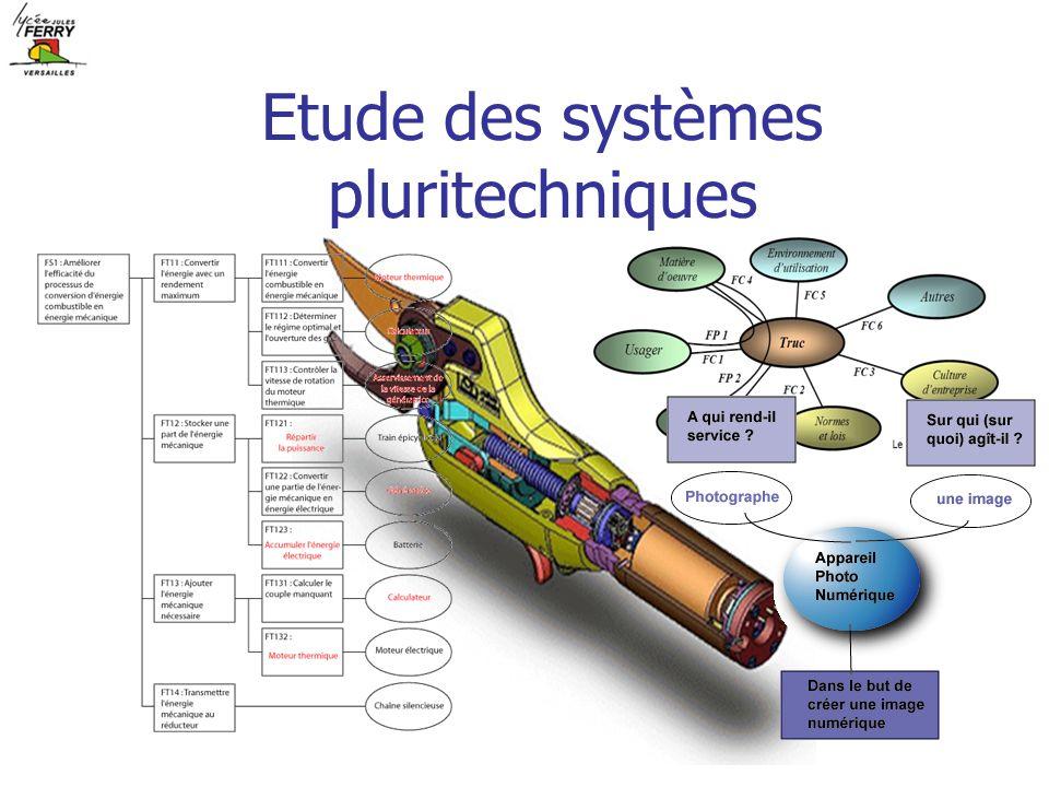 Etude des systèmes pluritechniques