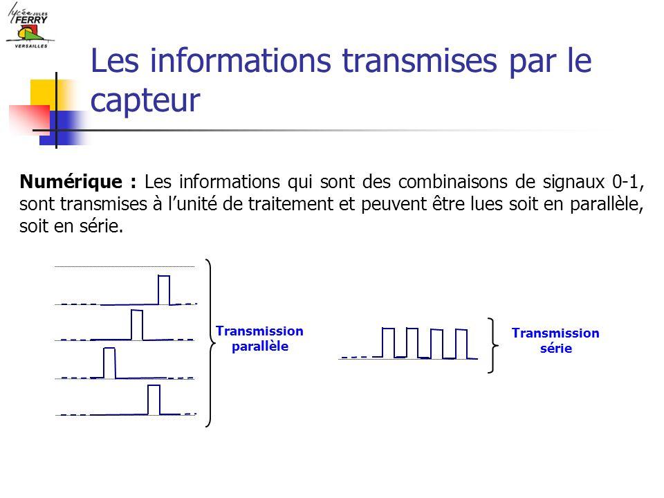 Les informations transmises par le capteur