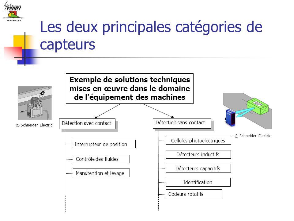 Les deux principales catégories de capteurs