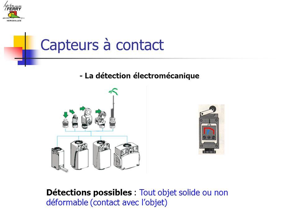 - La détection électromécanique