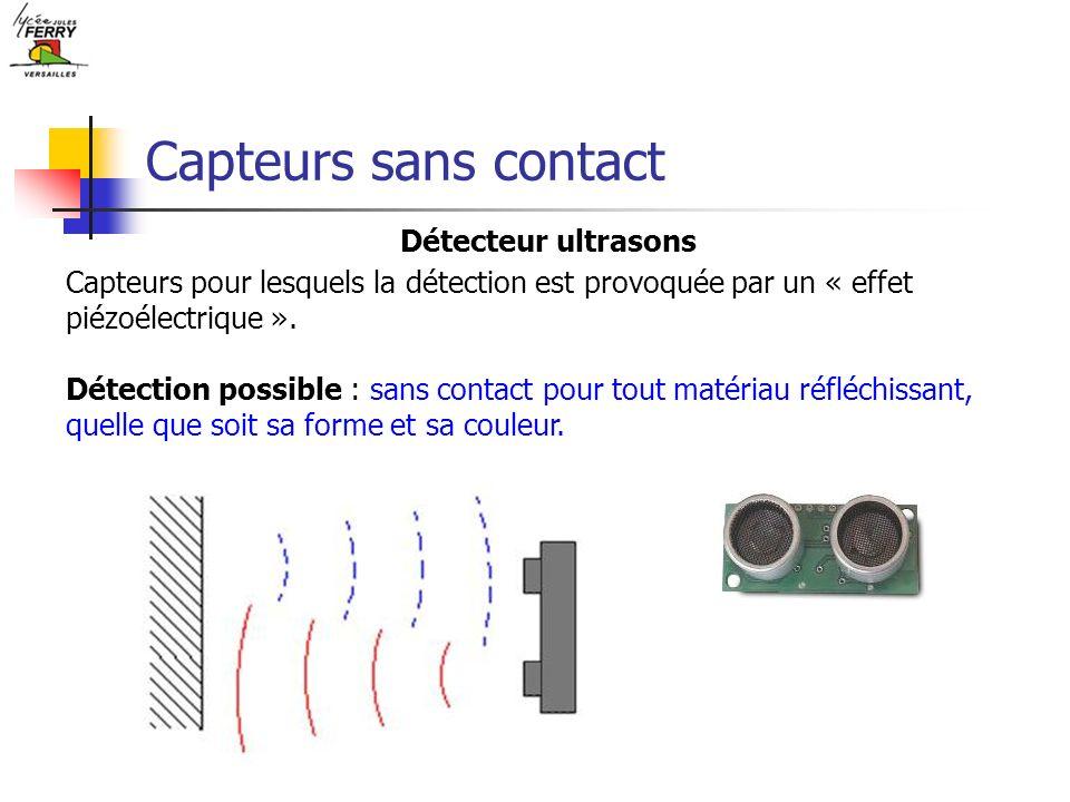 Capteurs sans contact Détecteur ultrasons