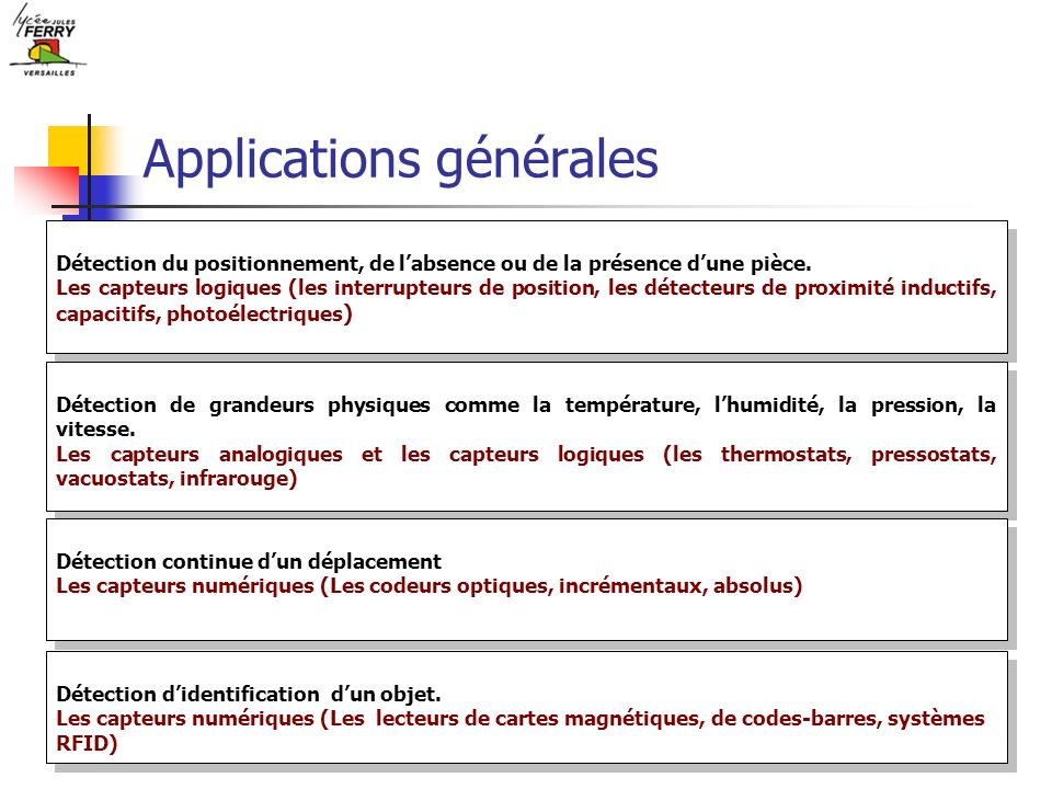 Applications générales