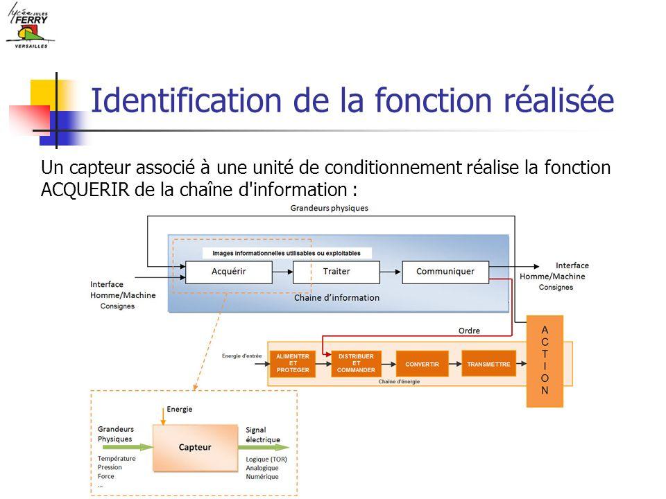 Identification de la fonction réalisée