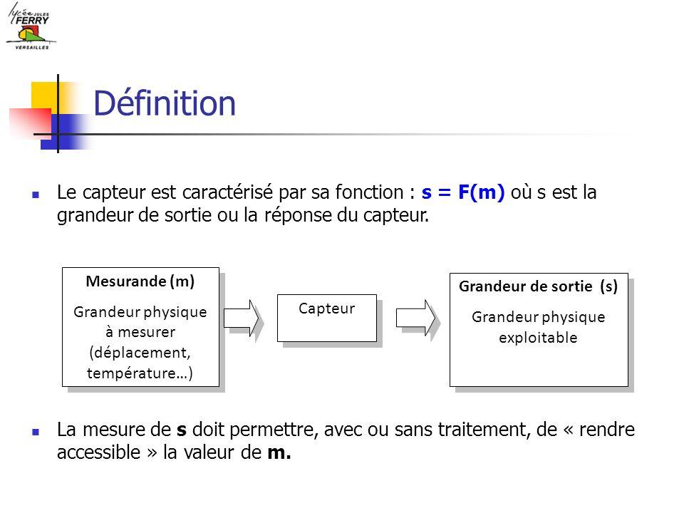 Définition Le capteur est caractérisé par sa fonction : s = F(m) où s est la grandeur de sortie ou la réponse du capteur.