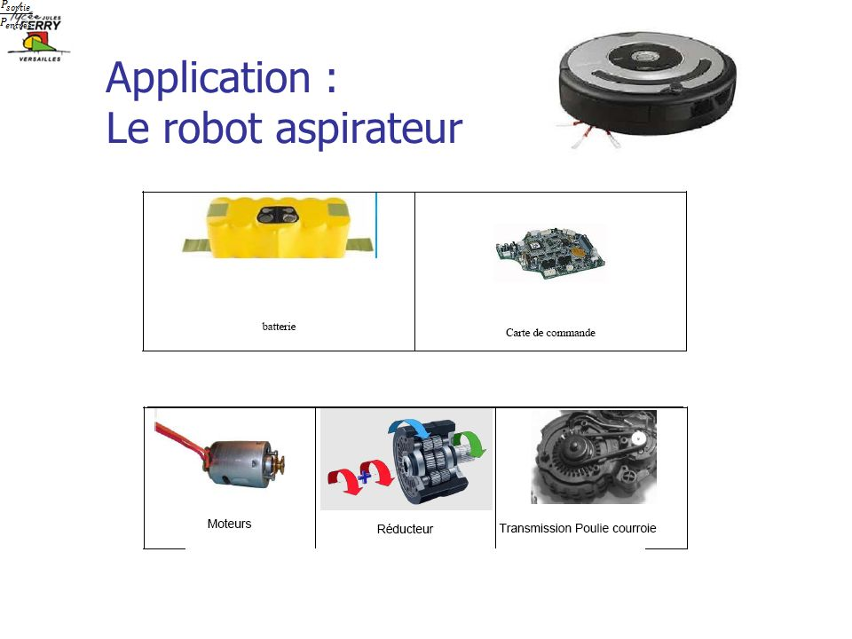 Application : Le robot aspirateur