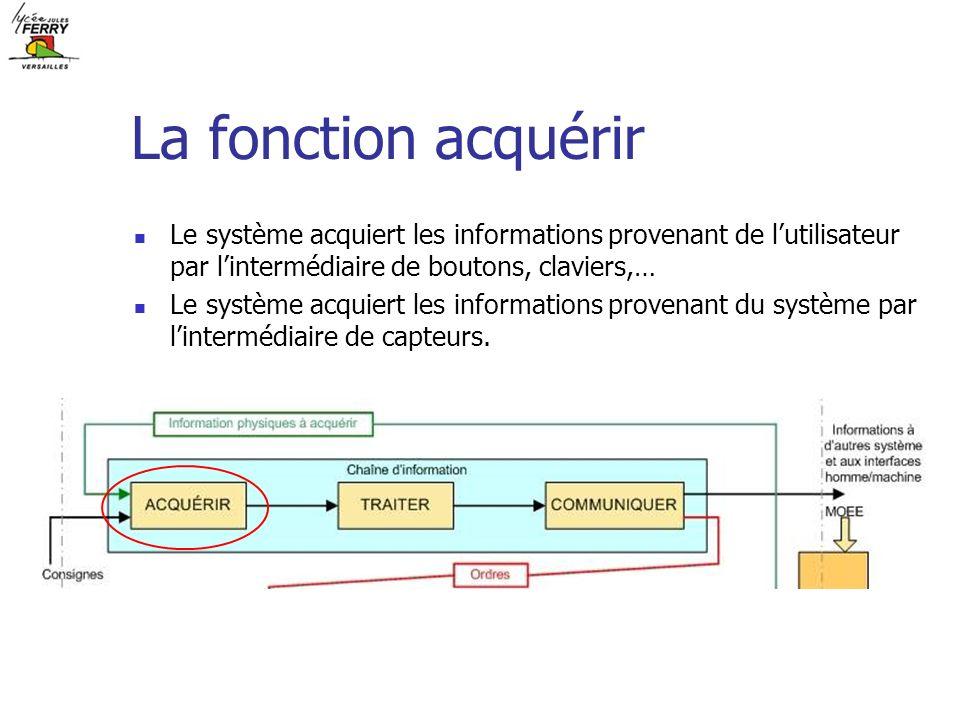 La fonction acquérir Le système acquiert les informations provenant de l'utilisateur par l'intermédiaire de boutons, claviers,…