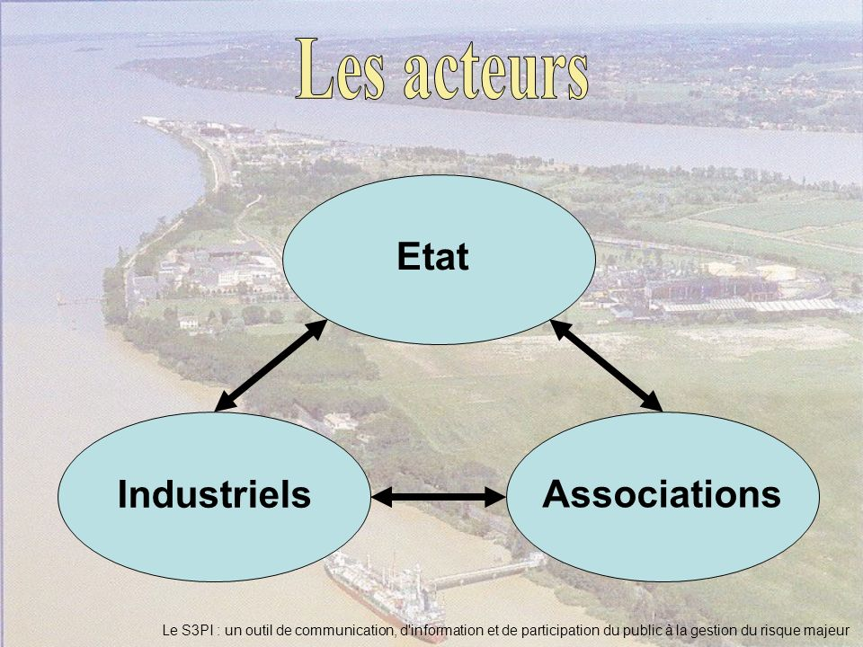 Les acteurs Etat Industriels Associations