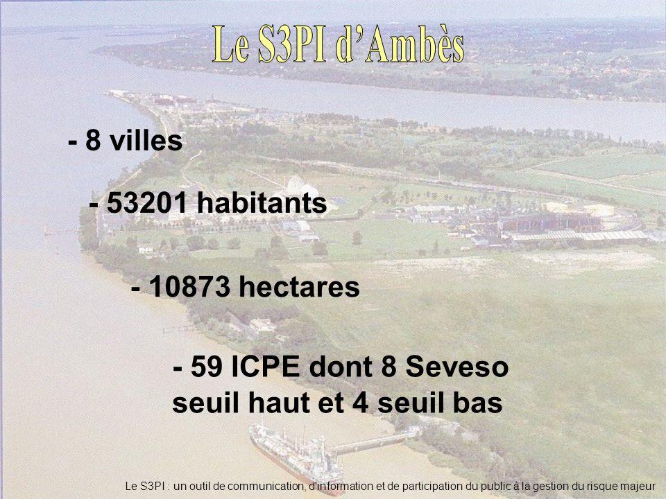 Le S3PI d'Ambès - 8 villes - 53201 habitants - 10873 hectares