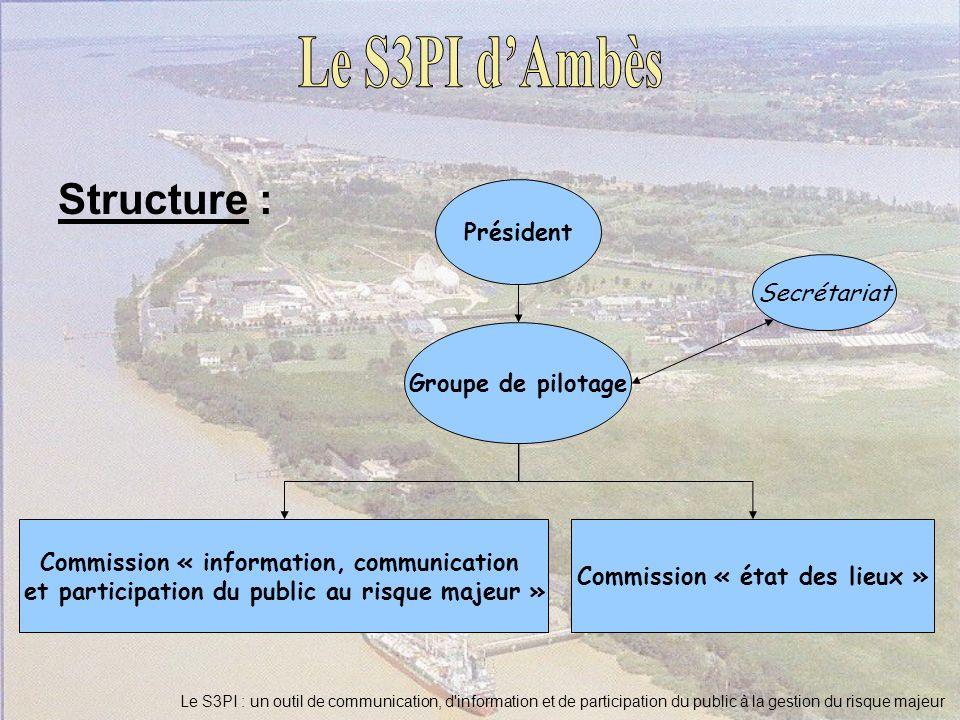 Le S3PI d'Ambès Structure : Président Secrétariat Groupe de pilotage