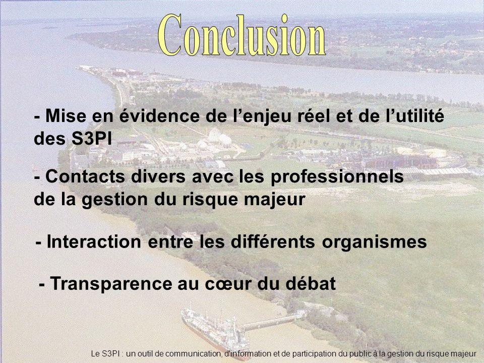 Conclusion - Mise en évidence de l'enjeu réel et de l'utilité des S3PI