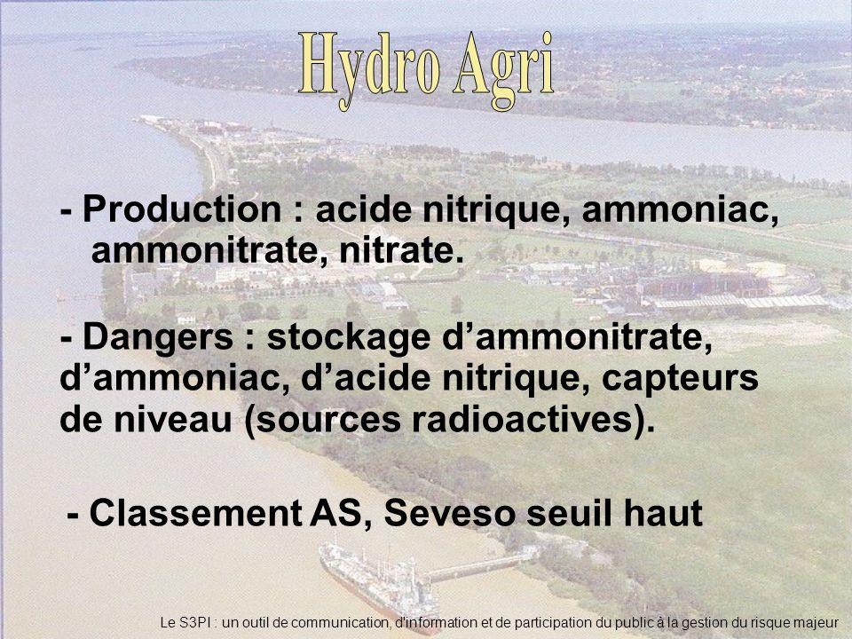 Hydro Agri- Production : acide nitrique, ammoniac, ammonitrate, nitrate.