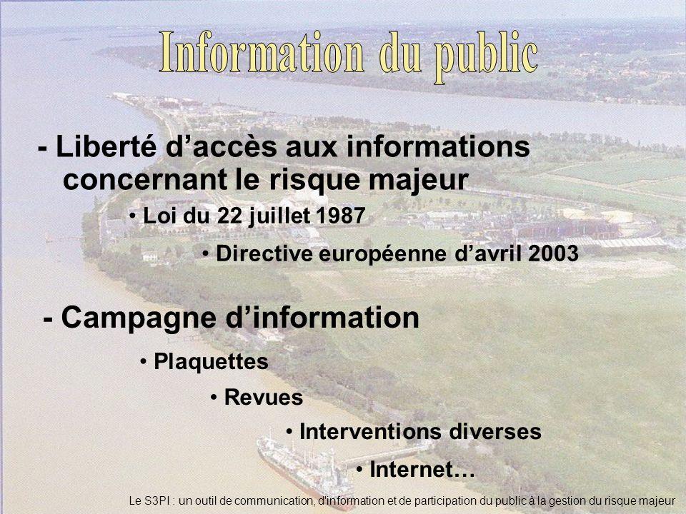 Information du public - Liberté d'accès aux informations concernant le risque majeur. Loi du 22 juillet 1987.