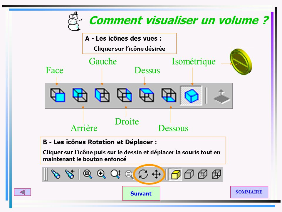 Comment visualiser un volume