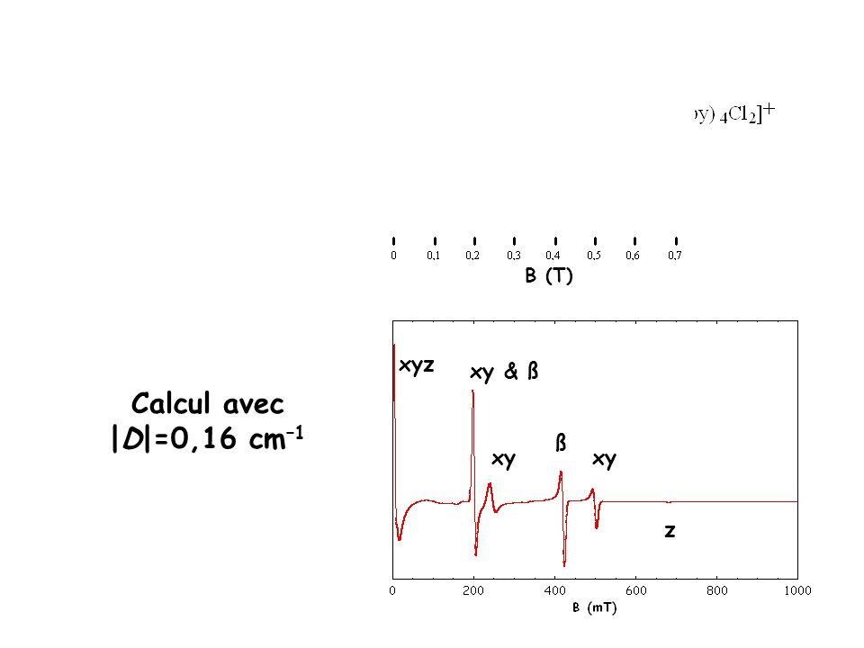 B (T) xyz xy & ß Calcul avec |D|=0,16 cm–1 ß xy xy z