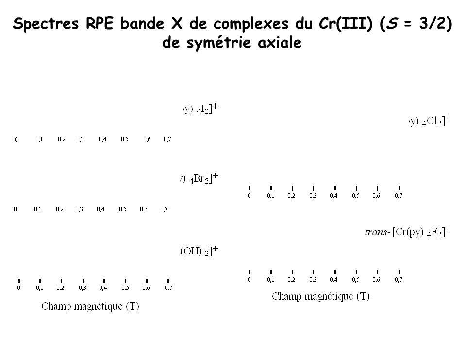 Spectres RPE bande X de complexes du Cr(III) (S = 3/2) de symétrie axiale