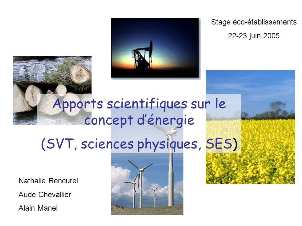 Apports scientifiques sur le concept d'énergie