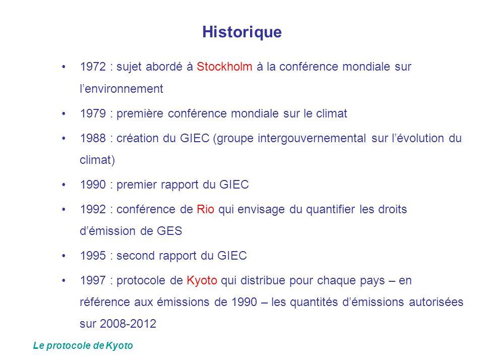 Historique 1972 : sujet abordé à Stockholm à la conférence mondiale sur l'environnement. 1979 : première conférence mondiale sur le climat.