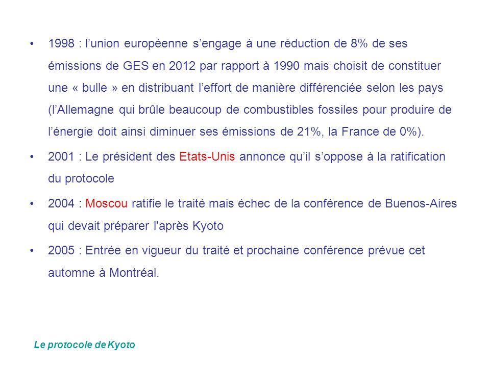 1998 : l'union européenne s'engage à une réduction de 8% de ses émissions de GES en 2012 par rapport à 1990 mais choisit de constituer une « bulle » en distribuant l'effort de manière différenciée selon les pays (l'Allemagne qui brûle beaucoup de combustibles fossiles pour produire de l'énergie doit ainsi diminuer ses émissions de 21%, la France de 0%).