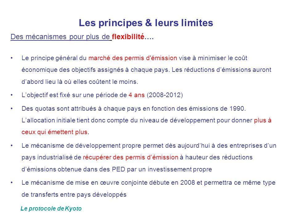Les principes & leurs limites