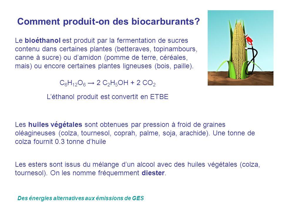 Comment produit-on des biocarburants