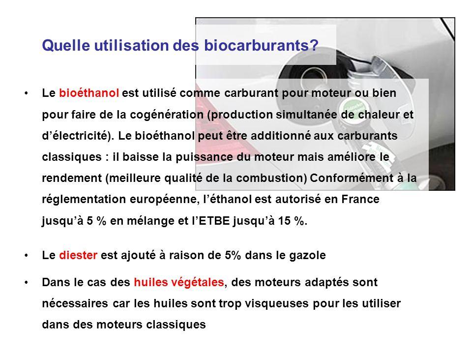 Quelle utilisation des biocarburants