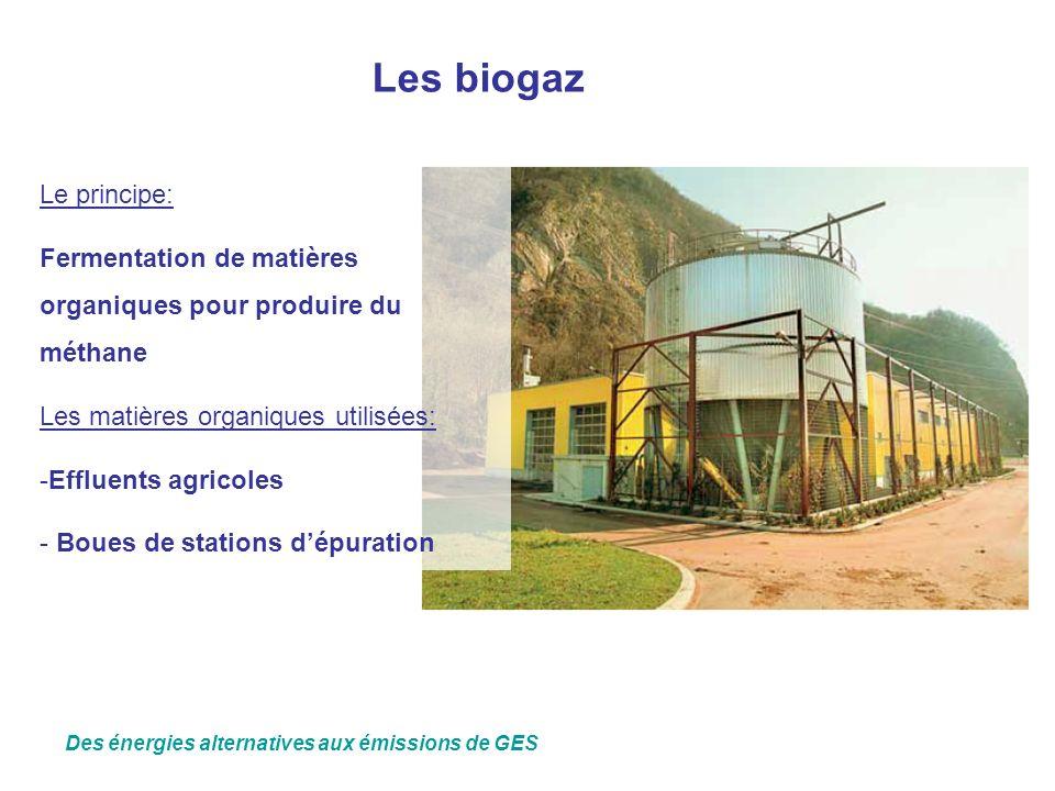 Les biogaz Le principe: