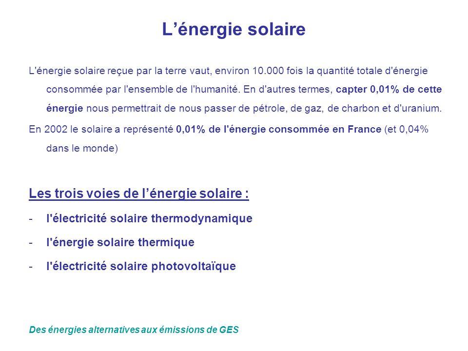 L'énergie solaire Les trois voies de l'énergie solaire :