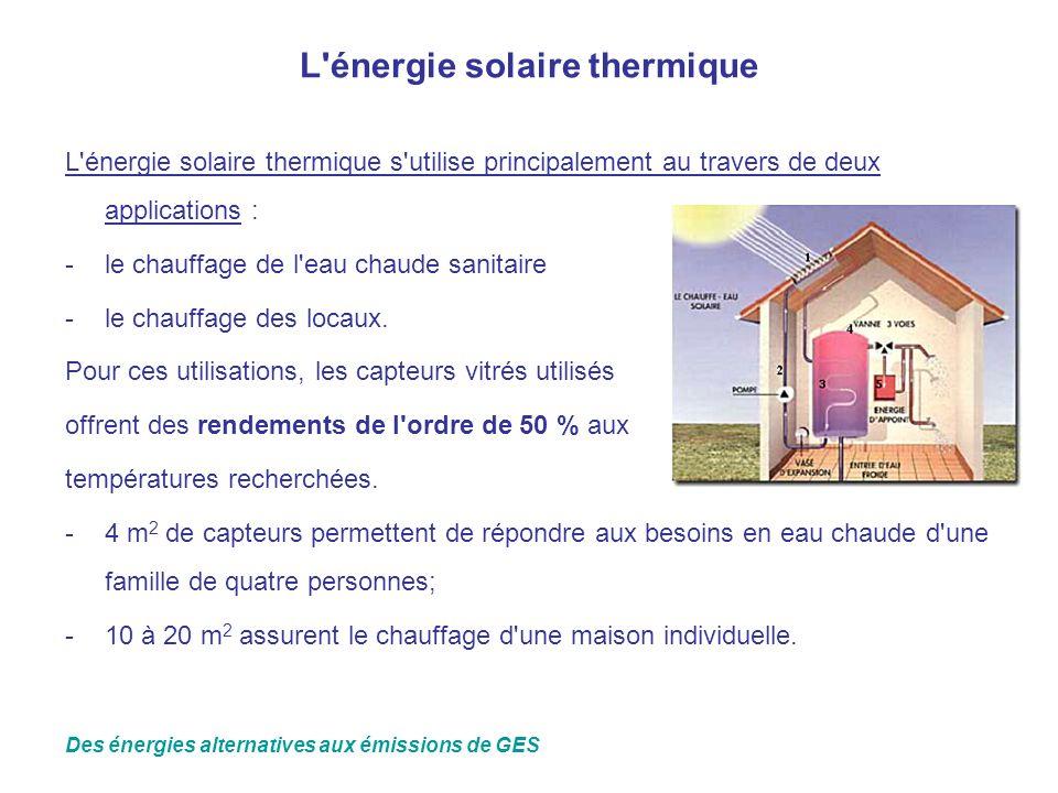 L énergie solaire thermique