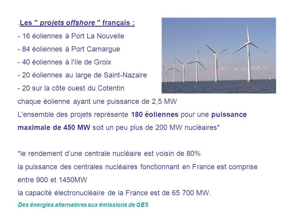 .Les projets offshore français : - 16 éoliennes à Port La Nouvelle - 84 éoliennes à Port Camargue - 40 éoliennes à l Ile de Groix - 20 éoliennes au large de Saint-Nazaire - 20 sur la côte ouest du Cotentin chaque éolienne ayant une puissance de 2,5 MW L ensemble des projets représente 180 éoliennes pour une puissance maximale de 450 MW soit un peu plus de 200 MW nucléaires* *le rendement d'une centrale nucléaire est voisin de 80% la puissance des centrales nucléaires fonctionnant en France est comprise entre 900 et 1450MW la capacité électronucléaire de la France est de 65 700 MW.