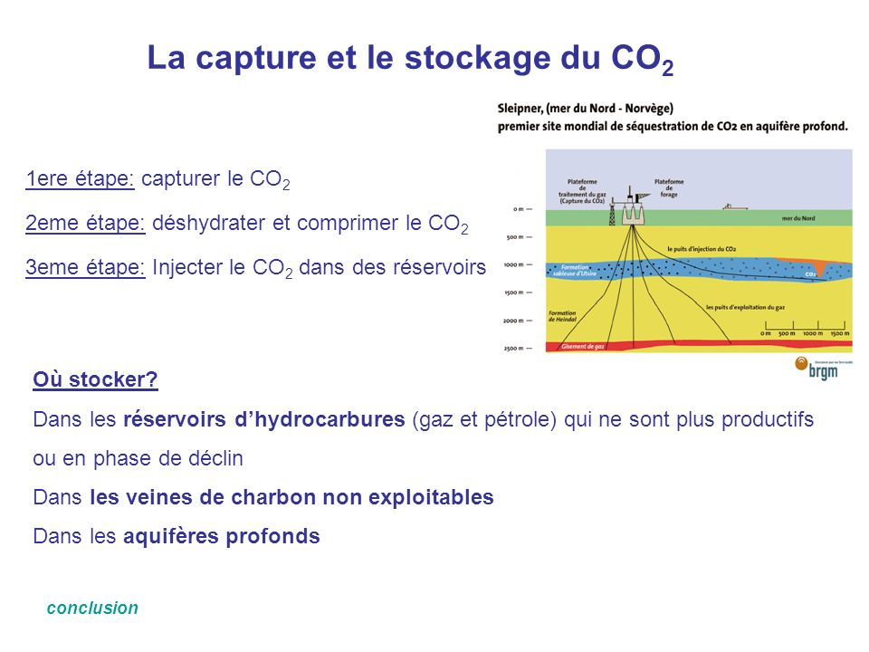 La capture et le stockage du CO2