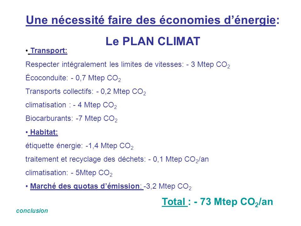 Une nécessité faire des économies d'énergie: