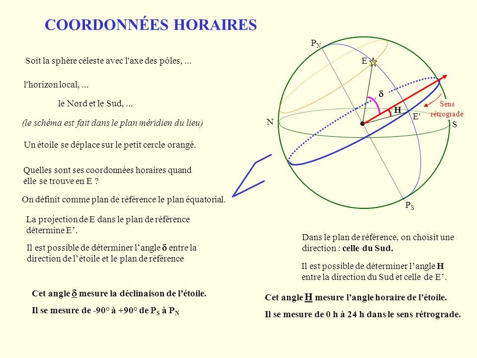 COORDONNÉES HORAIRES PN