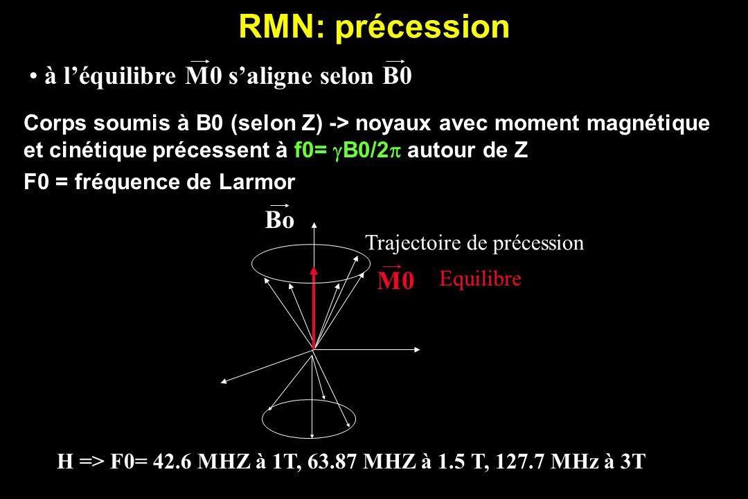 RMN: précession à l'équilibre M0 s'aligne selon B0 Bo M0