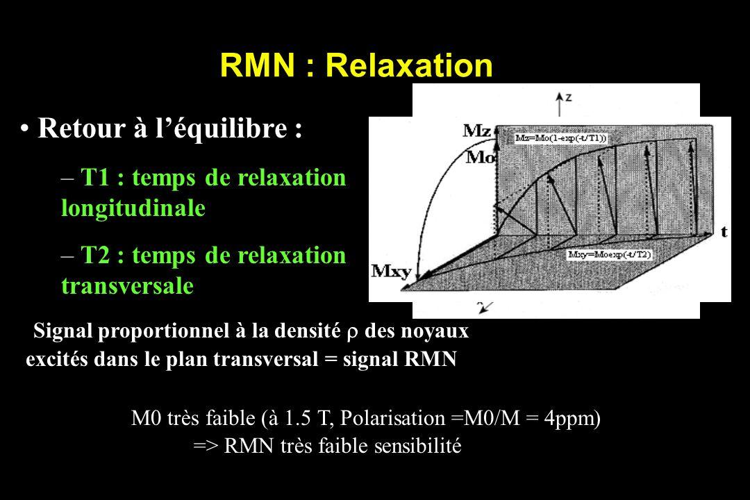 RMN : Relaxation Retour à l'équilibre :