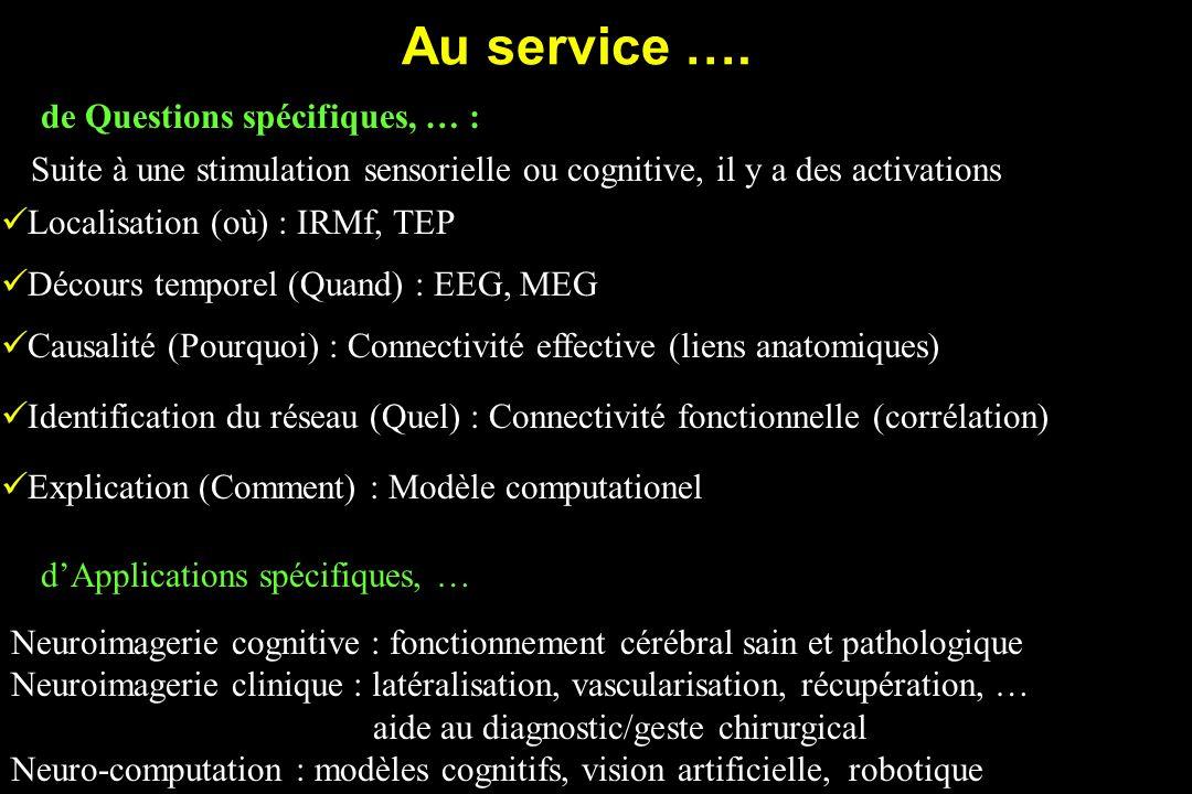 Au service …. de Questions spécifiques, … :