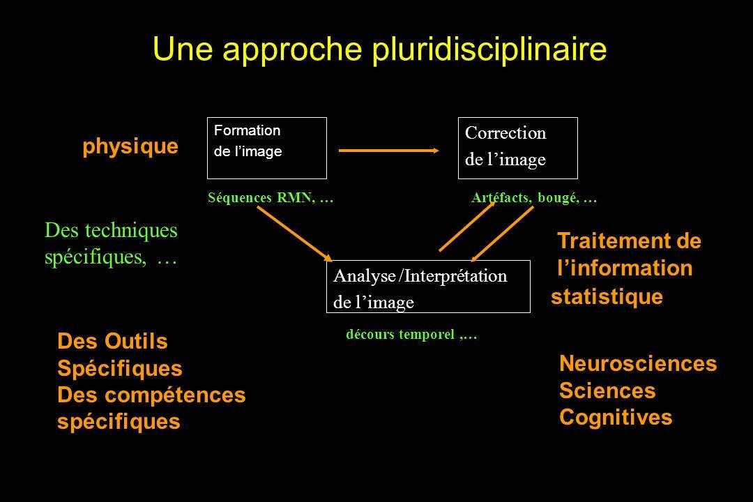 Une approche pluridisciplinaire